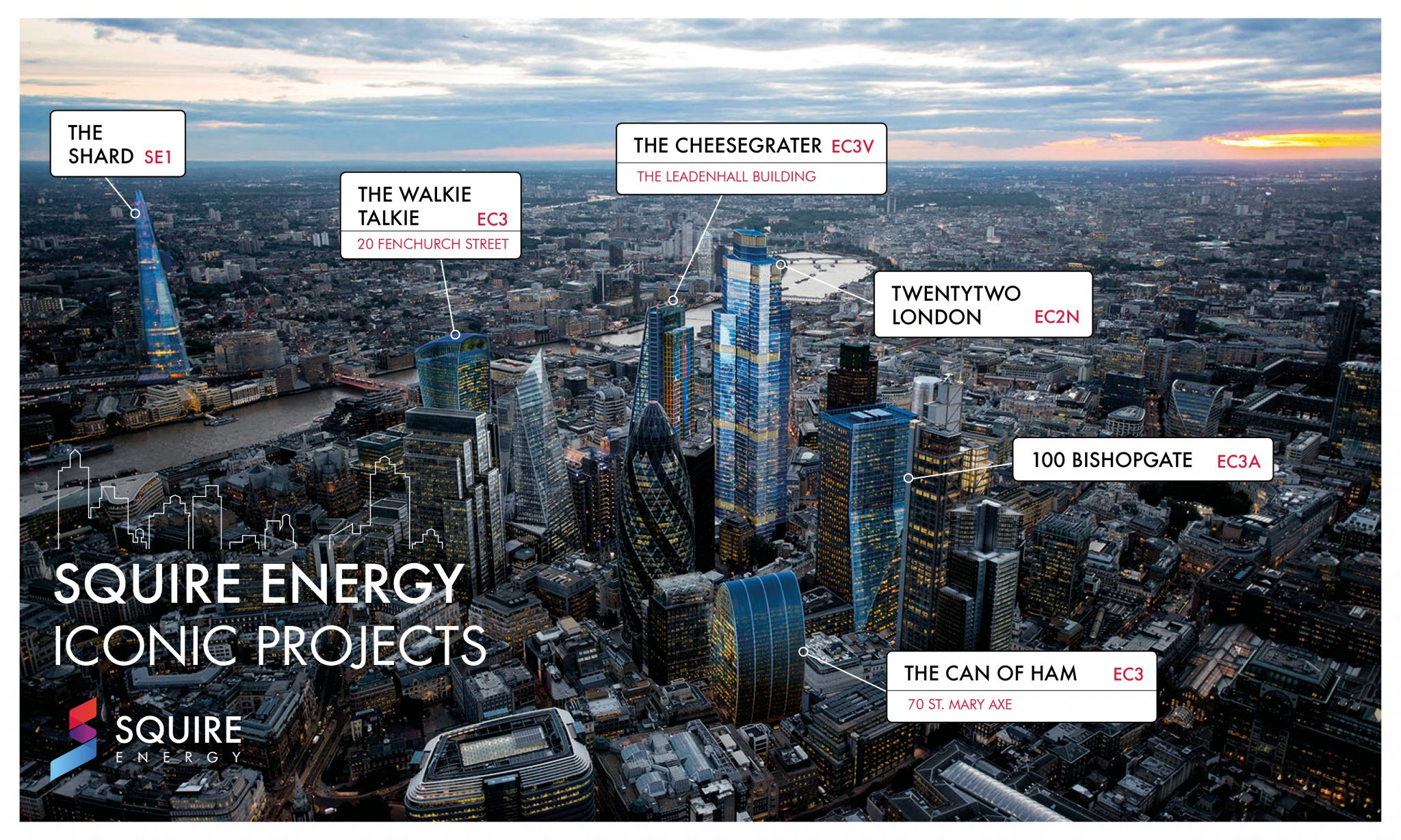 Image of London's skyline, with labels attached to the buildings Squire Energy has worked on.