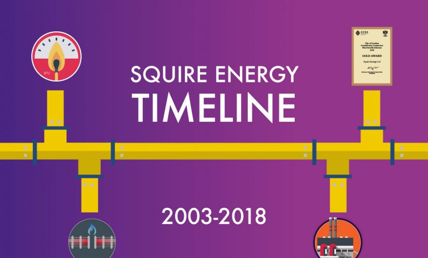 Blog graphic designed by RONIN Marketing for Squire Energy's 15th anniversary